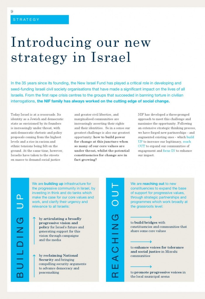 New Israel Fund – Introducing Our New Strategy in Israel